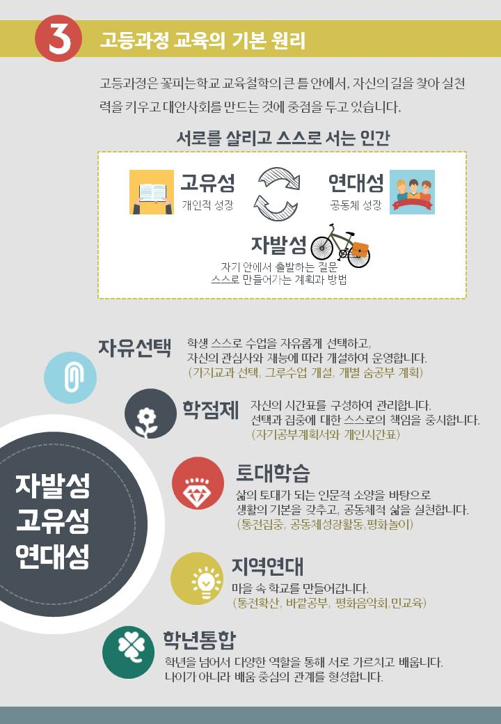 꽃피는학교길찾기4.JPG