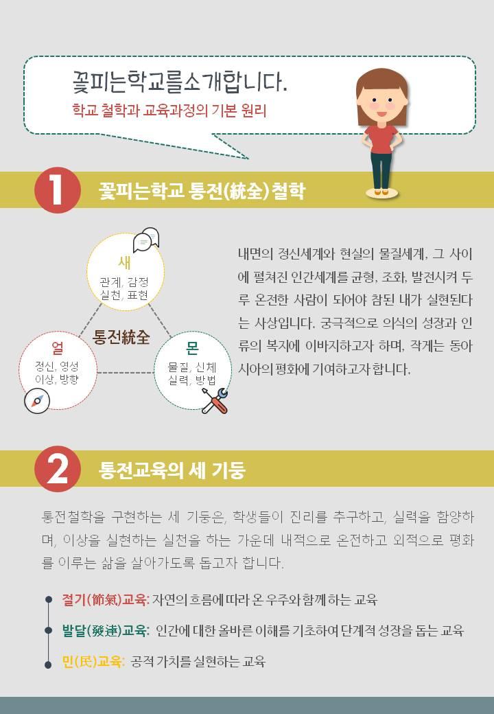 꽃피는학교길찾기3.JPG